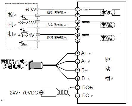混合式步进电机系统 混合式步进电机驱动器  典型接线图   说明: 可