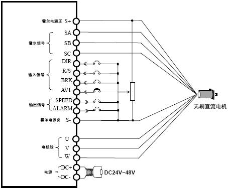 电机驱动器_供应 无刷直流电机驱动器