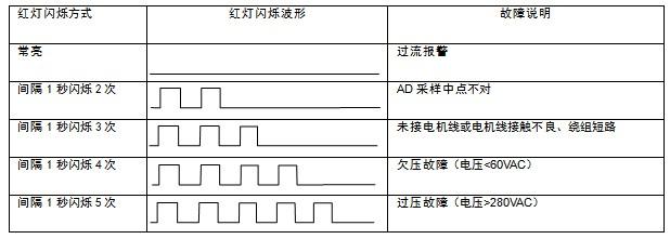 ledt8一体化双端输入接线方法