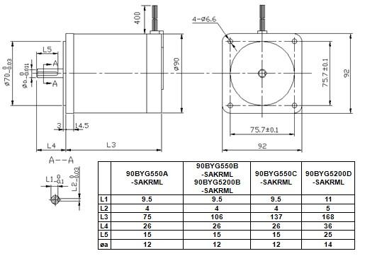 注:表中电机空载启动频率的测试条件:驱动